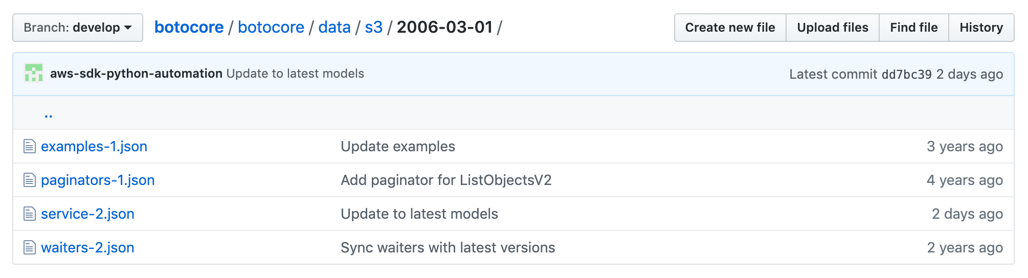 A picture of the Boto repository located here https://github.com/boto/botocore/tree/develop/botocore/data/s3/2006-03-01