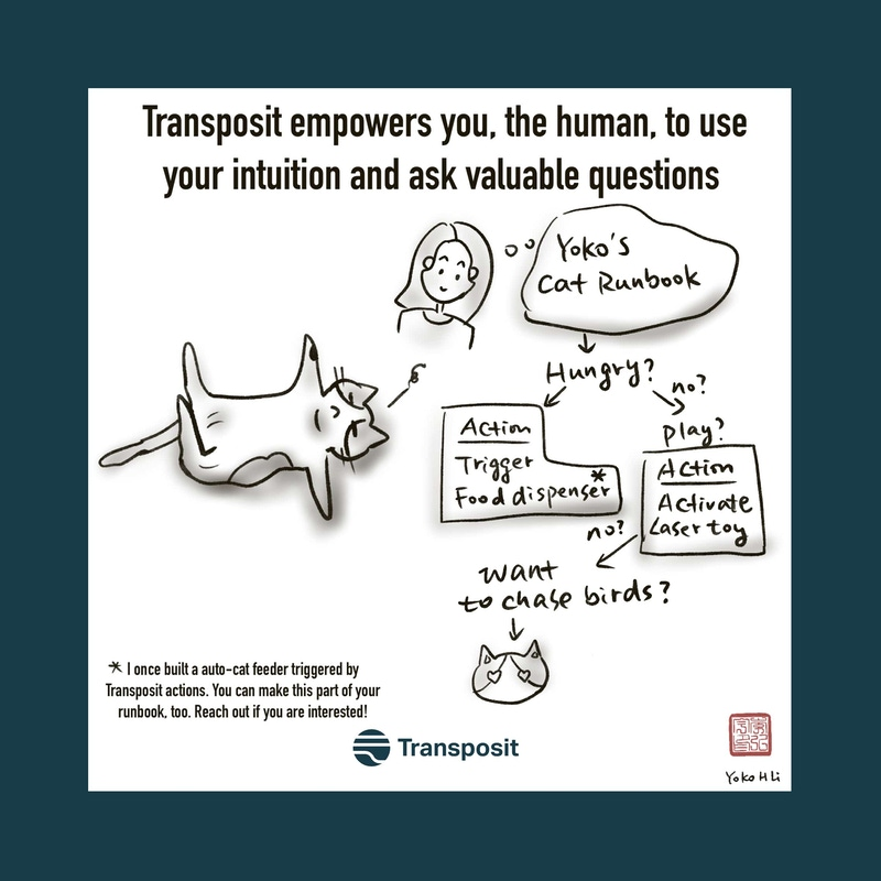 Transposit empowers you, the human, to use your intuition and ask valuable questions. *I once built a auto-cat feeder triggered by Transposit actions. You can make this part of your runbook, too. Reach out if you are interested!