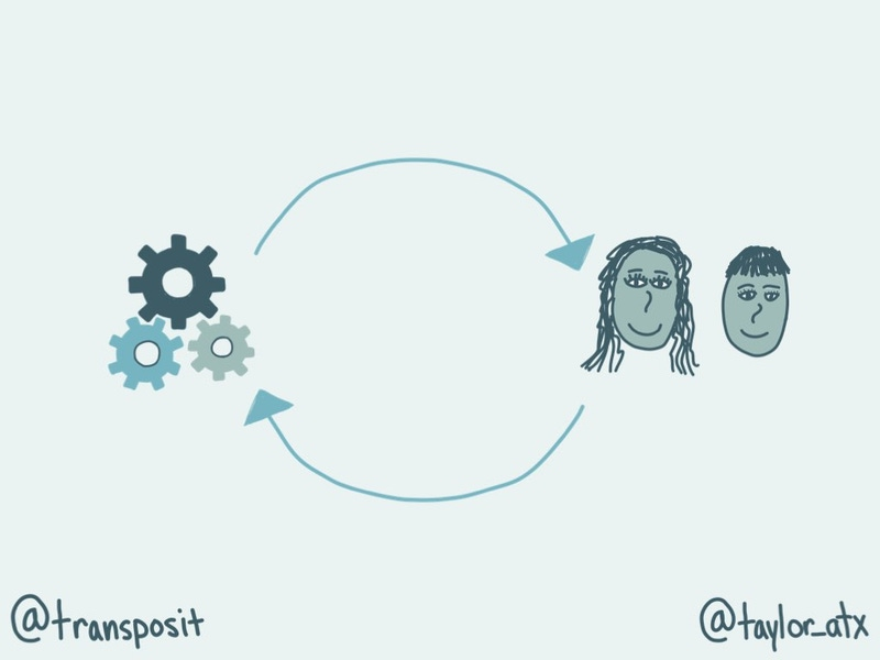 Humans in the loop